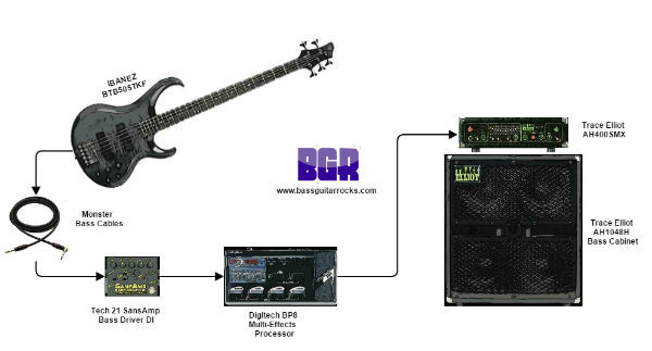 Bass guitar rig diagram showing the full signal path